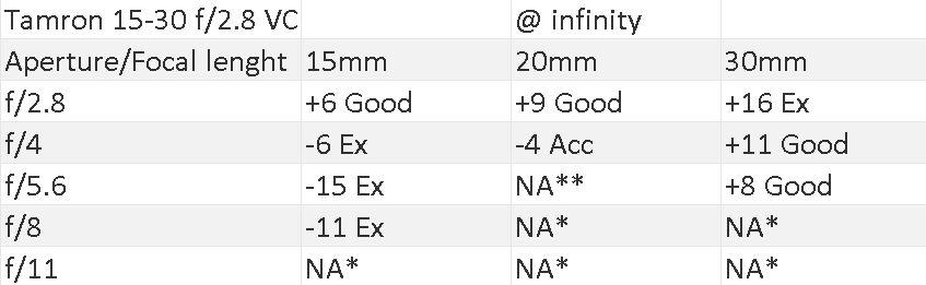 15-30 infinity